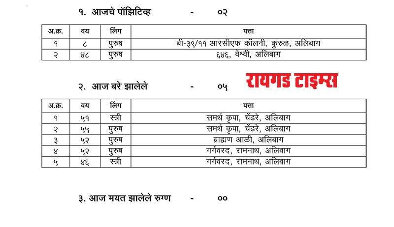 Alibag Press Note 03-03-2