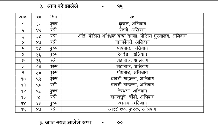 Alibag Press Note 07-04-2
